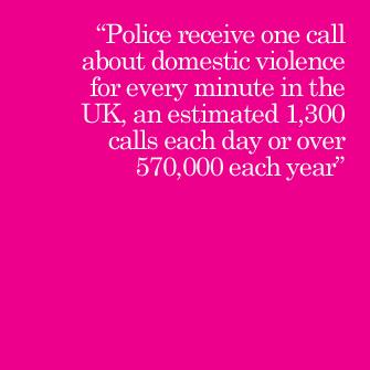 police calls